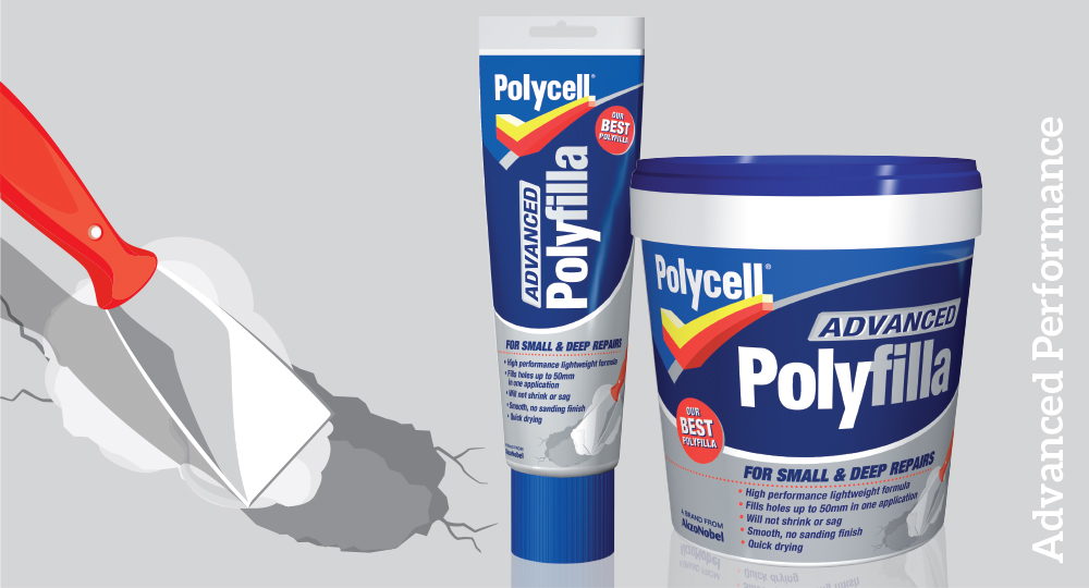 Polycell product performance